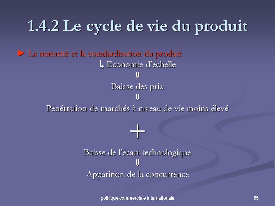 55politique commerciale internationale 1.4.2 Le cycle de vie du produit La maturité et la standardisation du produit La maturité et la standardisation