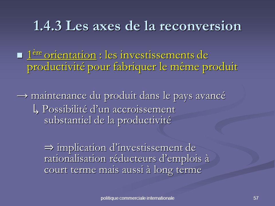 57politique commerciale internationale 1.4.3 Les axes de la reconversion 1 ère orientation : les investissements de productivité pour fabriquer le mêm