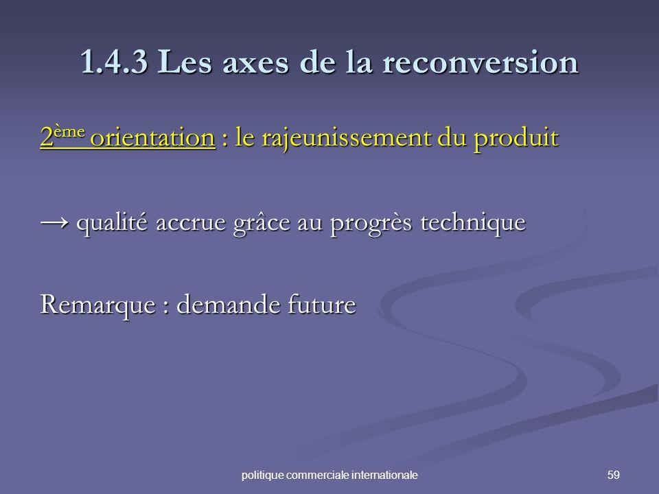 59politique commerciale internationale 1.4.3 Les axes de la reconversion 2 ème orientation : le rajeunissement du produit qualité accrue grâce au prog