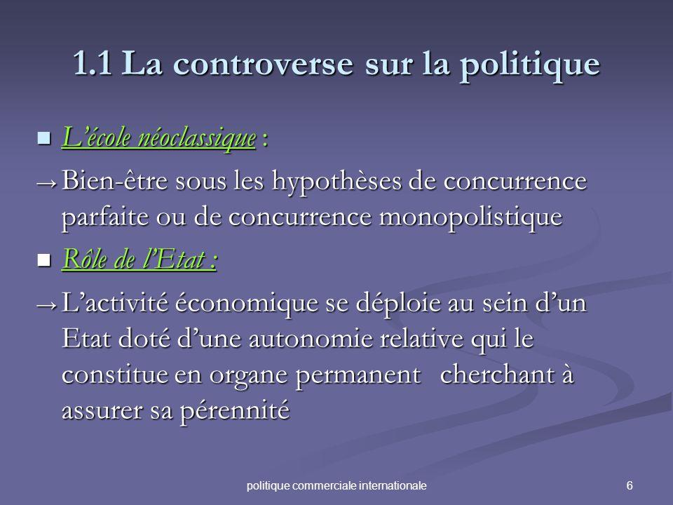 6politique commerciale internationale 1.1 La controverse sur la politique Lécole néoclassique : Lécole néoclassique : Bien-être sous les hypothèses de