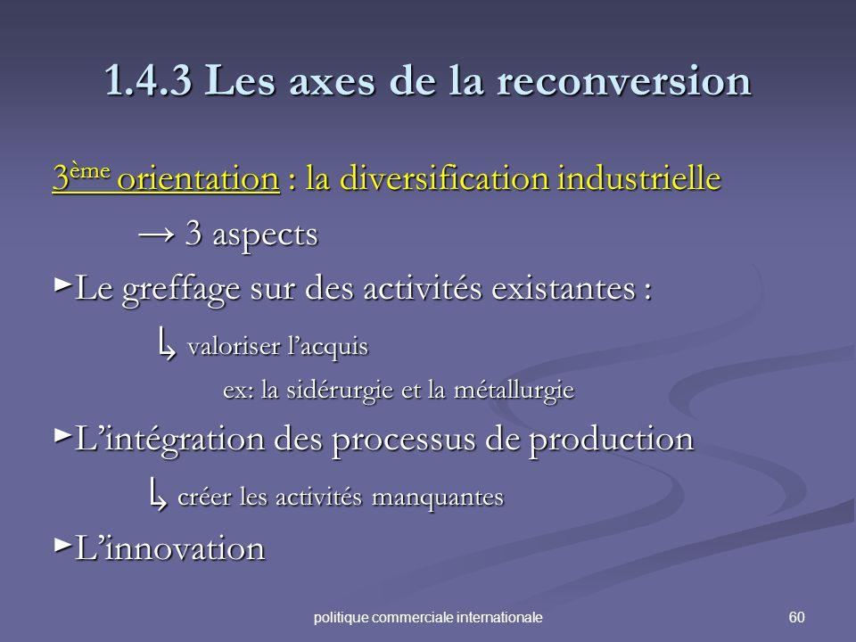 60politique commerciale internationale 1.4.3 Les axes de la reconversion 3 ème orientation : la diversification industrielle 3 aspects 3 aspects Le gr