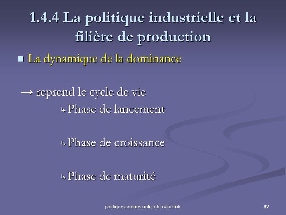 62politique commerciale internationale 1.4.4 La politique industrielle et la filière de production La dynamique de la dominance La dynamique de la dom