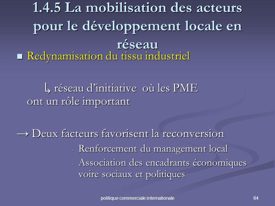 64politique commerciale internationale 1.4.5 La mobilisation des acteurs pour le développement locale en réseau Redynamisation du tissu industriel Red