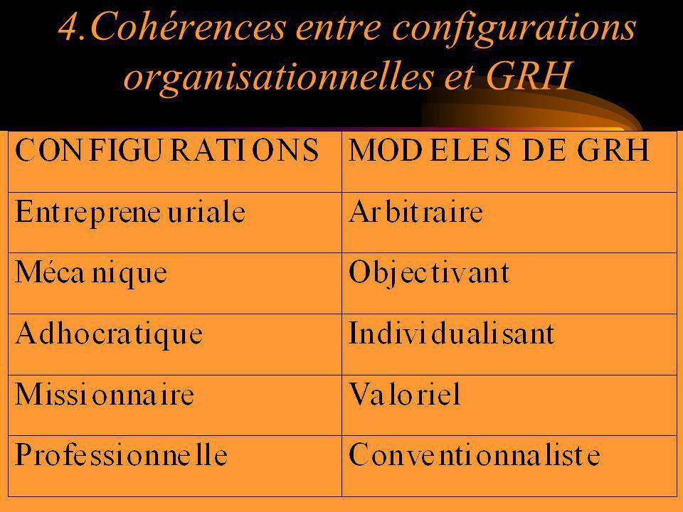 4.Cohérences entre configurations organisationnelles et GRH