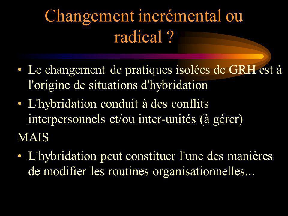 Changement incrémental ou radical ? Le changement de pratiques isolées de GRH est à l'origine de situations d'hybridation L'hybridation conduit à des