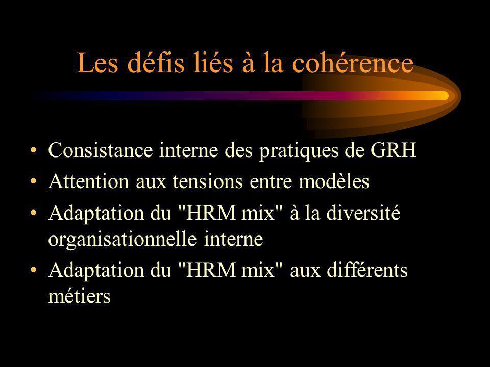 Les défis liés à la cohérence Consistance interne des pratiques de GRH Attention aux tensions entre modèles Adaptation du HRM mix à la diversité organisationnelle interne Adaptation du HRM mix aux différents métiers