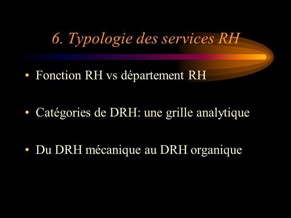6. Typologie des services RH Fonction RH vs département RH Catégories de DRH: une grille analytique Du DRH mécanique au DRH organique