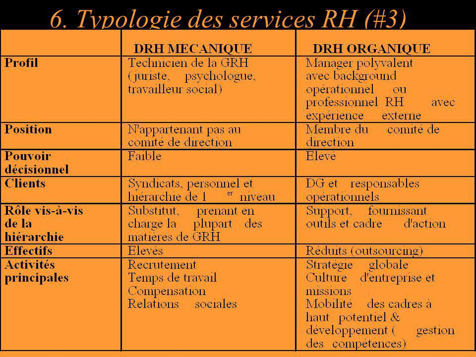 6. Typologie des services RH (#3)