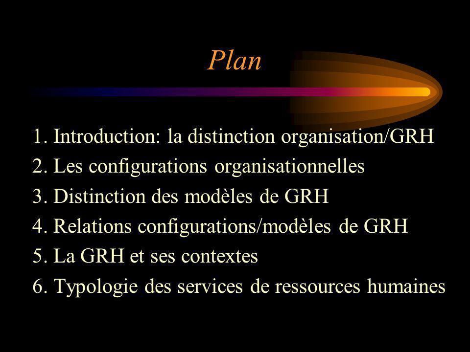 Plan 1. Introduction: la distinction organisation/GRH 2. Les configurations organisationnelles 3. Distinction des modèles de GRH 4. Relations configur