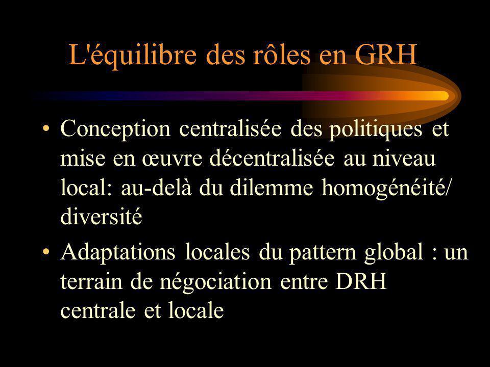 L équilibre des rôles en GRH Conception centralisée des politiques et mise en œuvre décentralisée au niveau local: au-delà du dilemme homogénéité/ diversité Adaptations locales du pattern global : un terrain de négociation entre DRH centrale et locale