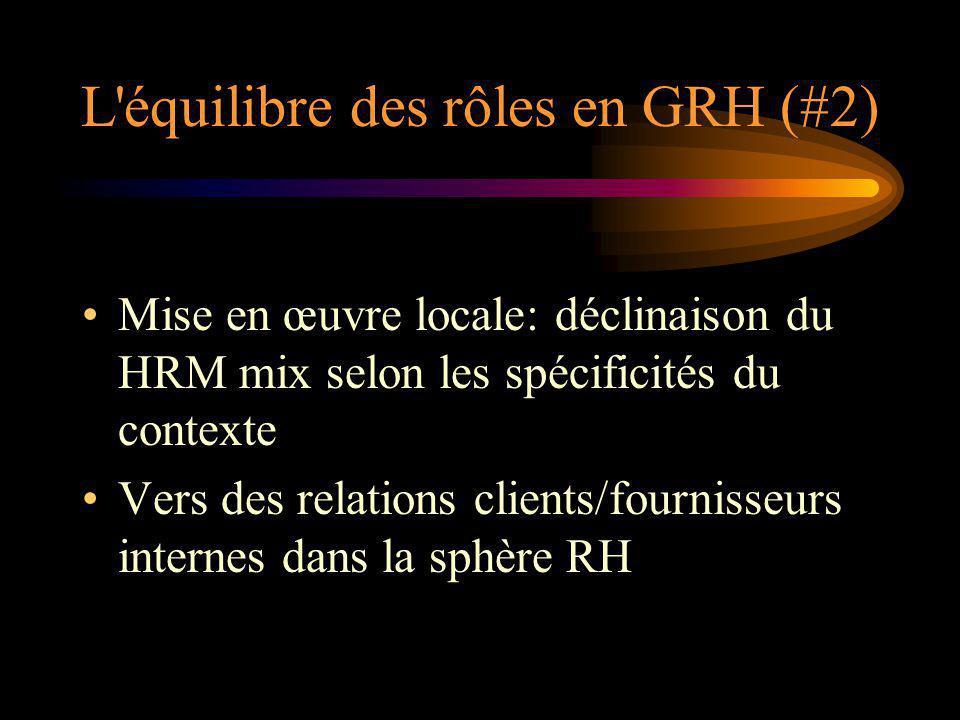 L'équilibre des rôles en GRH (#2) Mise en œuvre locale: déclinaison du HRM mix selon les spécificités du contexte Vers des relations clients/fournisse