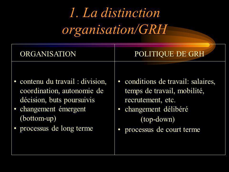 1. La distinction organisation/GRH ORGANISATION contenu du travail : division, coordination, autonomie de décision, buts poursuivis changement émergen