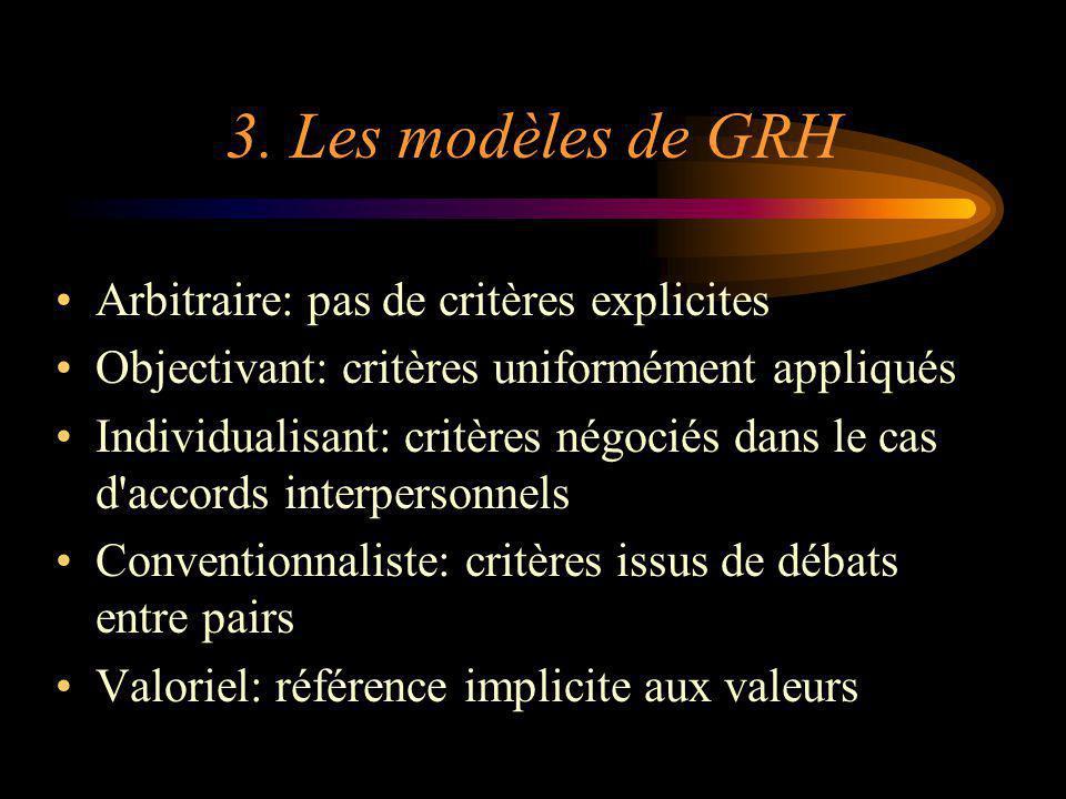 3. Les modèles de GRH Arbitraire: pas de critères explicites Objectivant: critères uniformément appliqués Individualisant: critères négociés dans le c