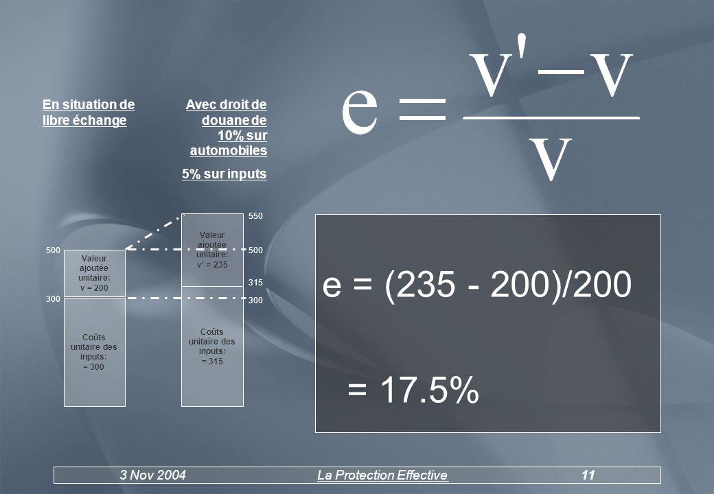 3 Nov 2004La Protection Effective11 e = (235 - 200)/200 = 17.5% En situation de libre échange Valeur ajoutée unitaire: v = 200 Coûts unitaire des inputs: = 300 Valeur ajoutée unitaire: v = 235 Coûts unitaire des inputs: = 315 300 500 300 500 315 550 Avec droit de douane de 10% sur automobiles 5% sur inputs