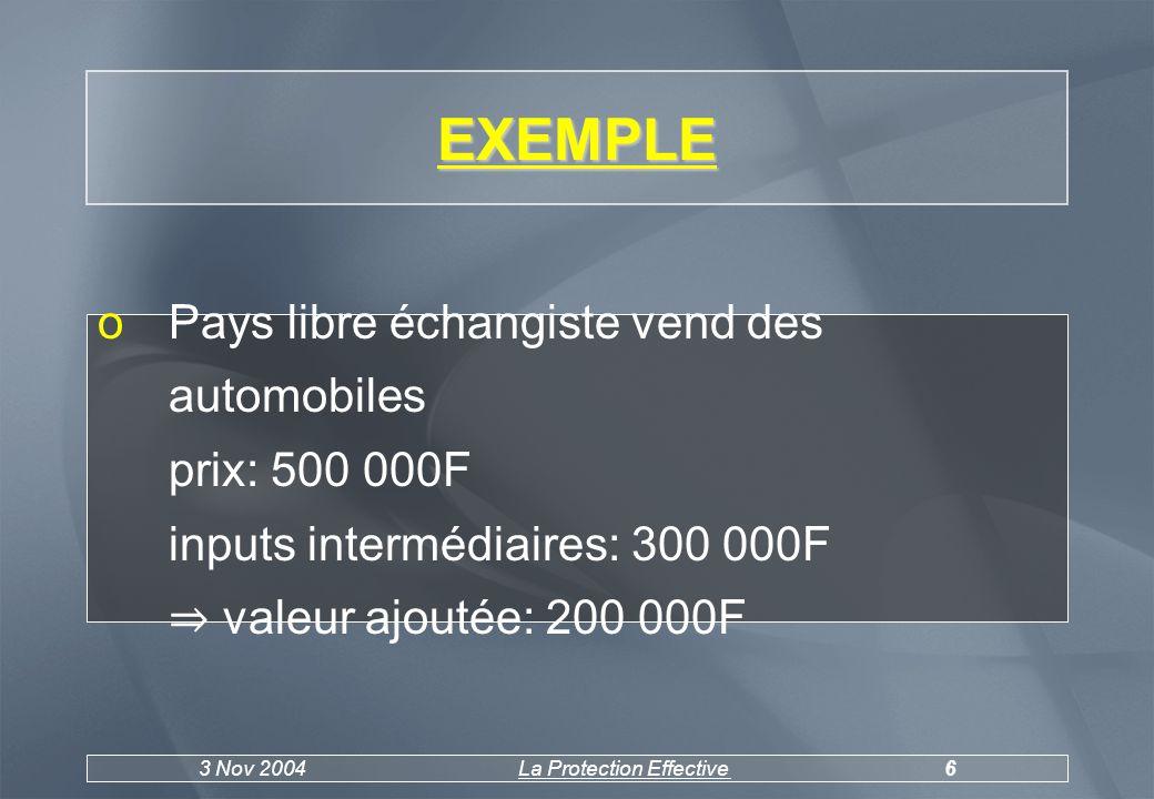3 Nov 2004La Protection Effective6 EXEMPLE oPays libre échangiste vend des automobiles prix: 500 000F inputs intermédiaires: 300 000F valeur ajoutée: 200 000F
