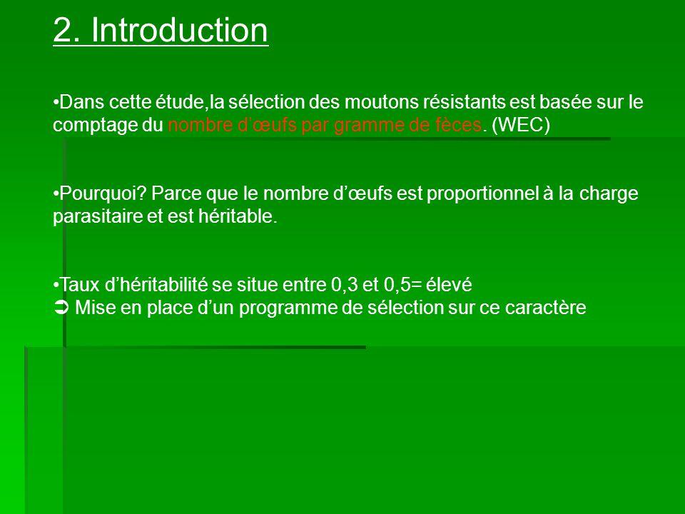 3.Matériel et méthodes Espèce = ovine Race = Mérinos Lieu de létude = station de recherche Mt.