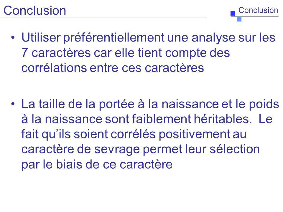 Conclusion Utiliser préférentiellement une analyse sur les 7 caractères car elle tient compte des corrélations entre ces caractères La taille de la po