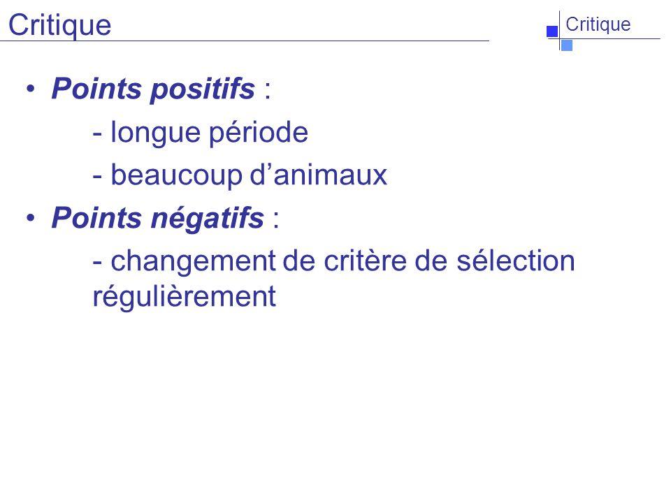 Critique Points positifs : - longue période - beaucoup danimaux Points négatifs : - changement de critère de sélection régulièrement Critique