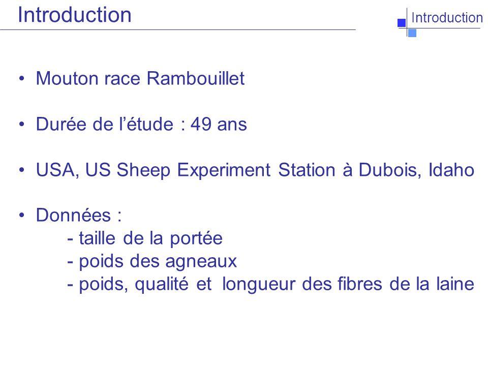 Introduction Mouton race Rambouillet Durée de létude : 49 ans USA, US Sheep Experiment Station à Dubois, Idaho Données : - taille de la portée - poids des agneaux - poids, qualité et longueur des fibres de la laine