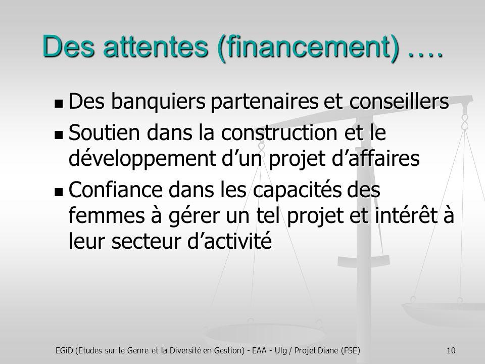 EGiD (Etudes sur le Genre et la Diversité en Gestion) - EAA - Ulg / Projet Diane (FSE)10 Des attentes (financement) …. Des banquiers partenaires et co