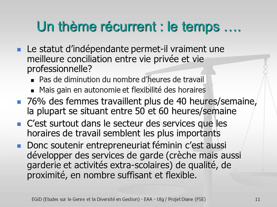 EGiD (Etudes sur le Genre et la Diversité en Gestion) - EAA - Ulg / Projet Diane (FSE)11 Un thème récurrent : le temps …. Le statut dindépendante perm