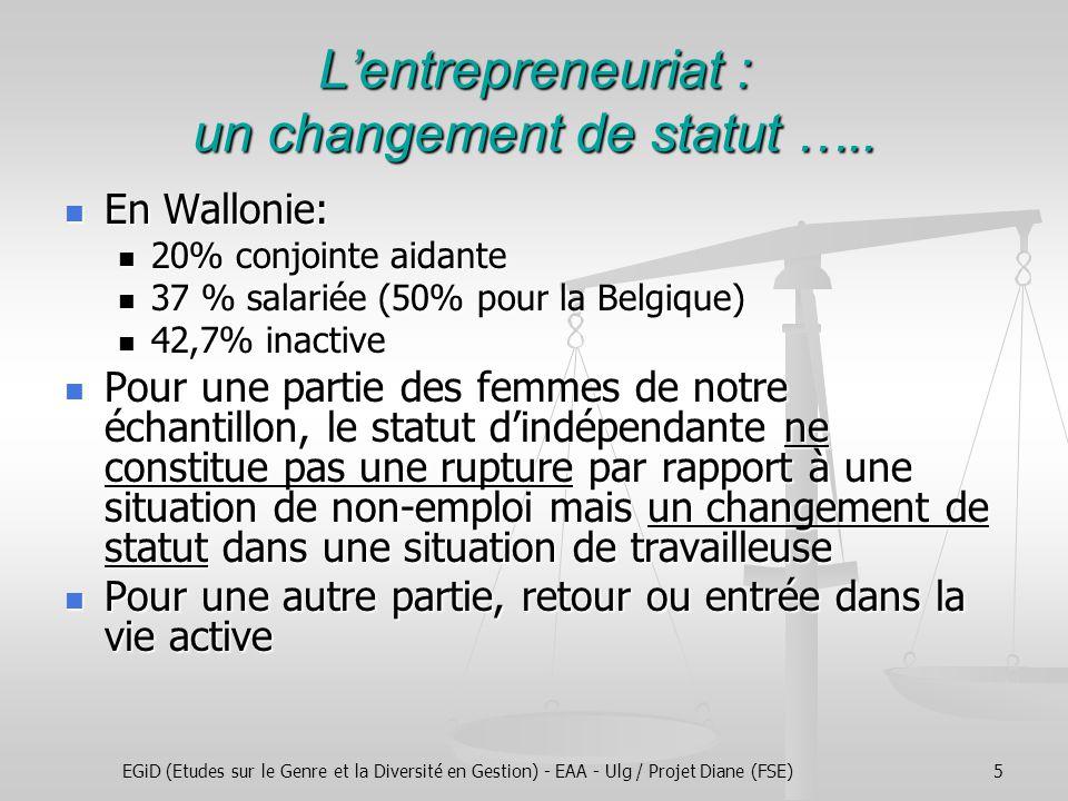 EGiD (Etudes sur le Genre et la Diversité en Gestion) - EAA - Ulg / Projet Diane (FSE)5 Lentrepreneuriat : un changement de statut ….. En Wallonie: En
