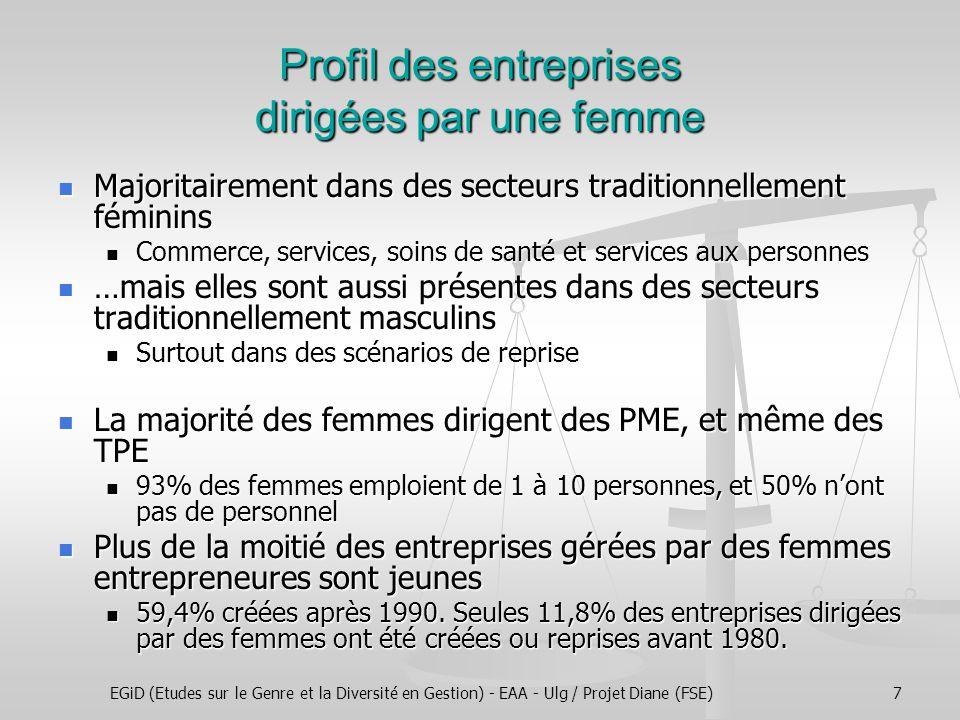 EGiD (Etudes sur le Genre et la Diversité en Gestion) - EAA - Ulg / Projet Diane (FSE)7 Profil des entreprises dirigées par une femme Majoritairement