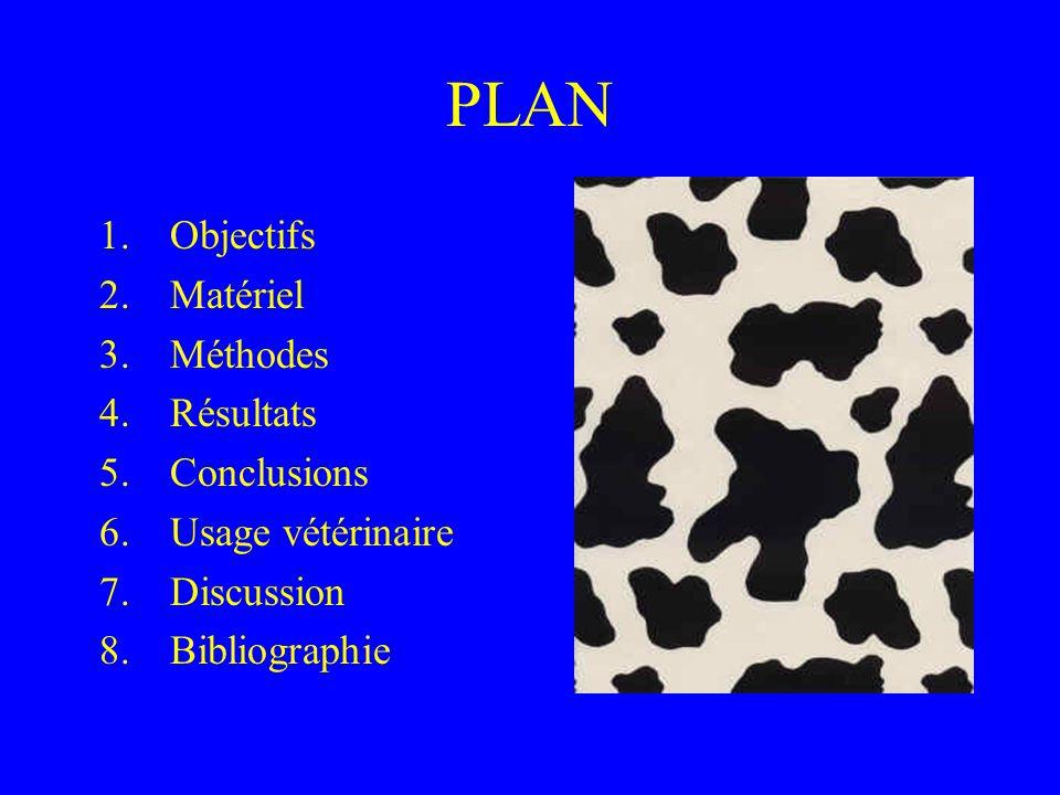 PLAN 1.Objectifs 2.Matériel 3.Méthodes 4.Résultats 5.Conclusions 6.Usage vétérinaire 7.Discussion 8.Bibliographie