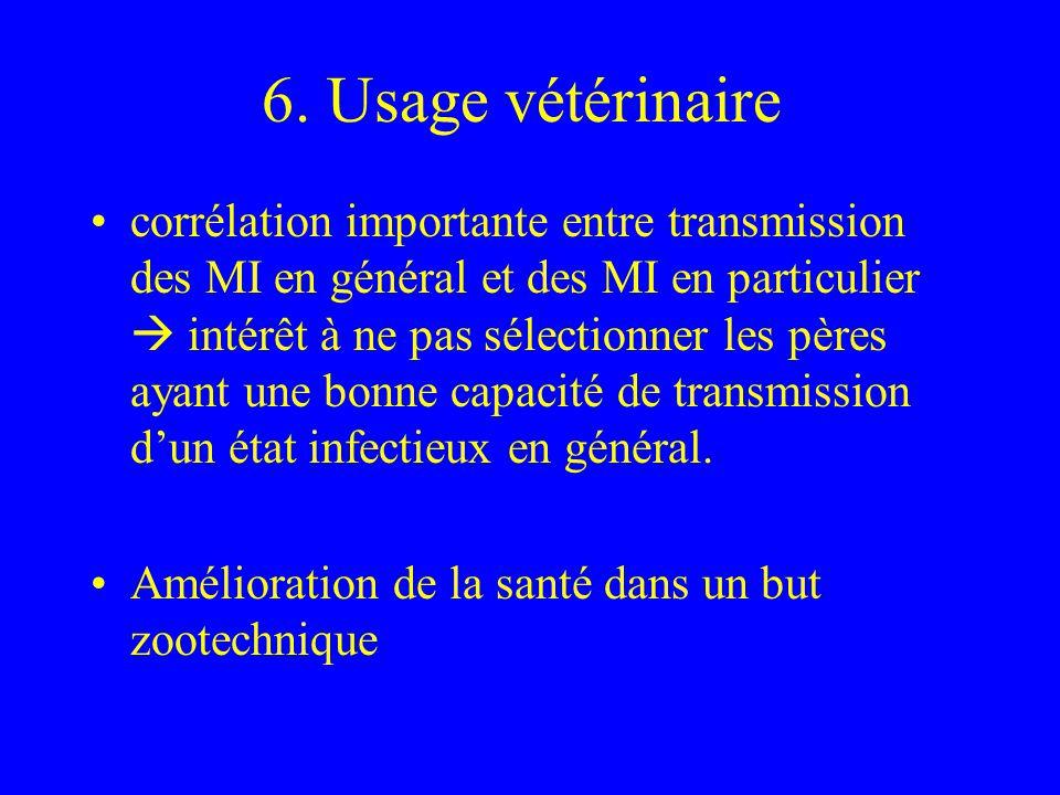 6. Usage vétérinaire corrélation importante entre transmission des MI en général et des MI en particulier intérêt à ne pas sélectionner les pères ayan