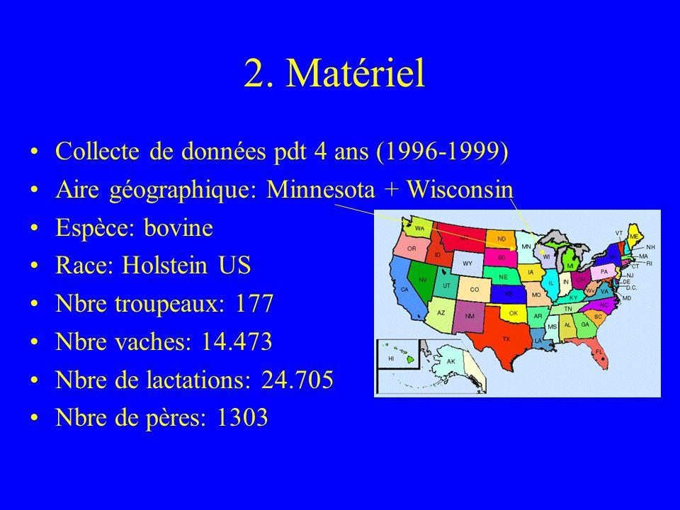 2. Matériel Collecte de données pdt 4 ans (1996-1999) Aire géographique: Minnesota + Wisconsin Espèce: bovine Race: Holstein US Nbre troupeaux: 177 Nb