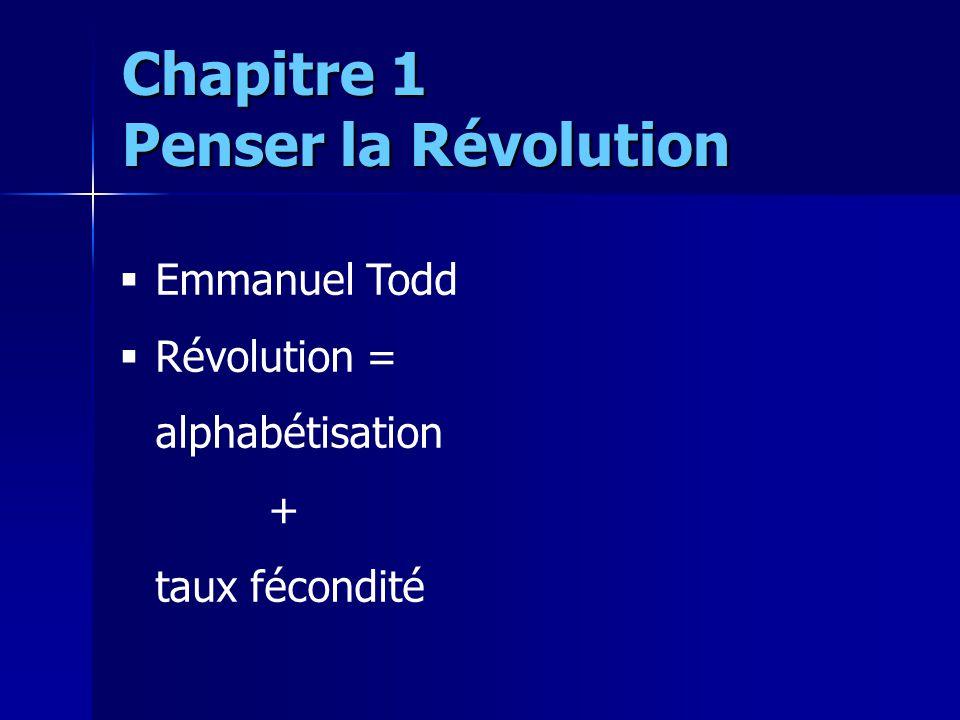 Emmanuel Todd Révolution = alphabétisation + taux fécondité Chapitre 1 Penser la Révolution