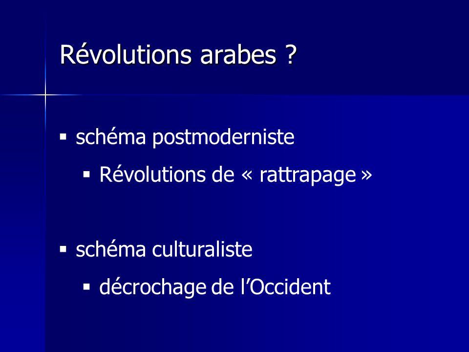 Révolutions arabes ? schéma postmoderniste Révolutions de « rattrapage » schéma culturaliste décrochage de lOccident