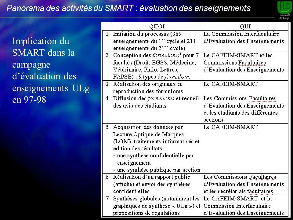 Panorama des activités du SMART : évaluation des enseignements Implication du SMART dans la campagne dévaluation des enseignements ULg en 97-98