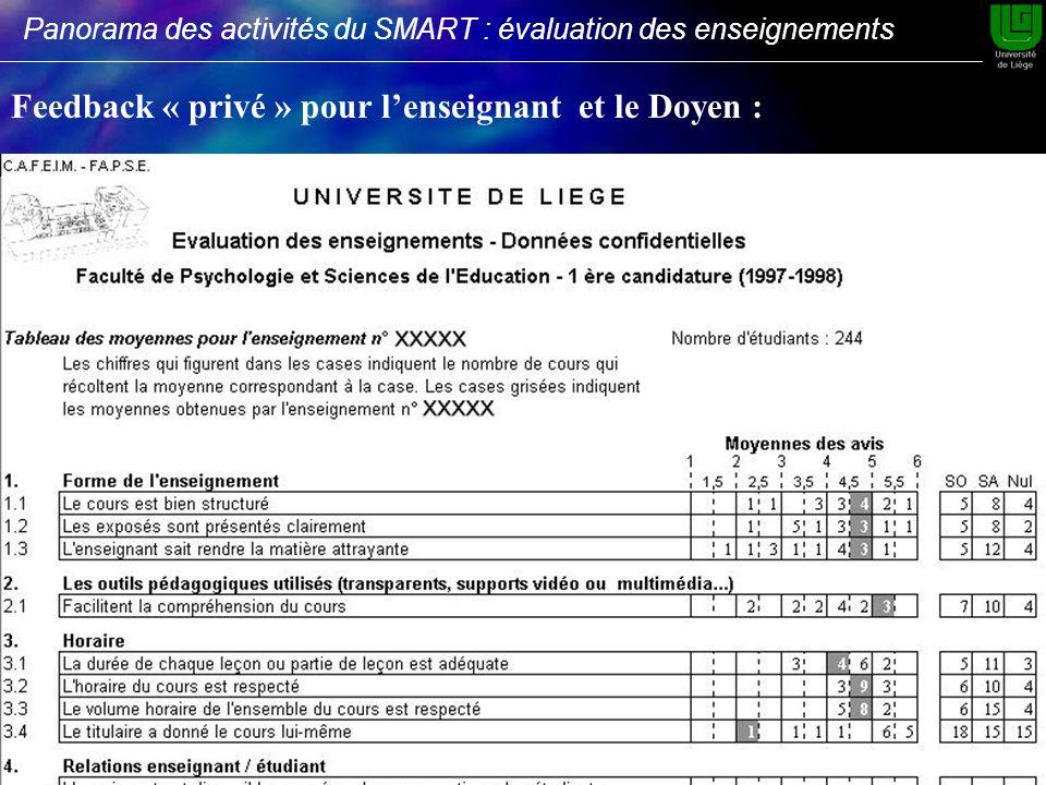 Feedback « privé » pour lenseignant et le Doyen : Panorama des activités du SMART : évaluation des enseignements