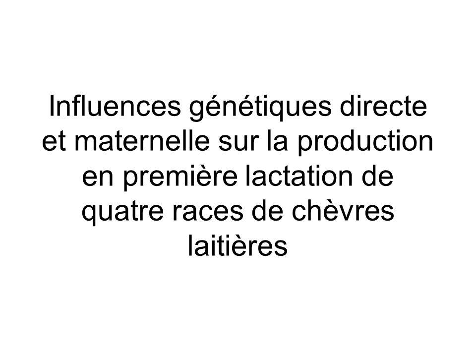 Résumé de larticle Conclusion : –Effets maternels pour les taux protéique et matière grasse –Effet maternel= source de variation dans la production chez la chèvre –Dautres études nécessaire pour la corrélation