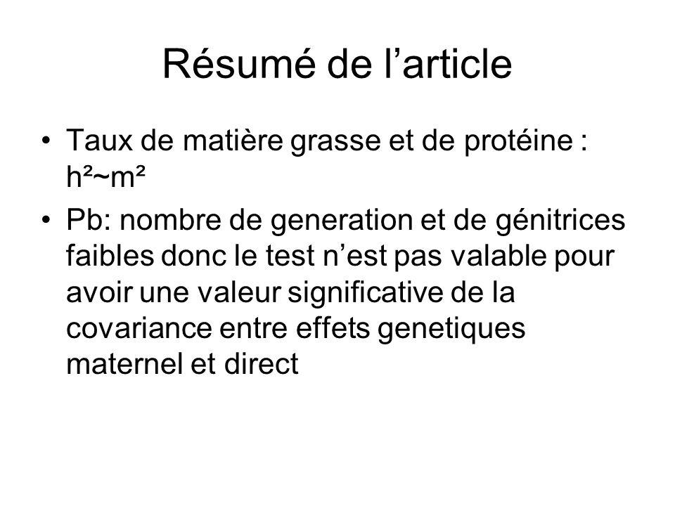 Résumé de larticle Taux de matière grasse et de protéine : h²~m² Pb: nombre de generation et de génitrices faibles donc le test nest pas valable pour