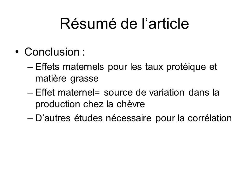 Résumé de larticle Conclusion : –Effets maternels pour les taux protéique et matière grasse –Effet maternel= source de variation dans la production ch