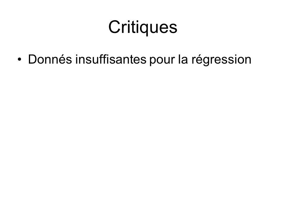 Critiques Donnés insuffisantes pour la régression