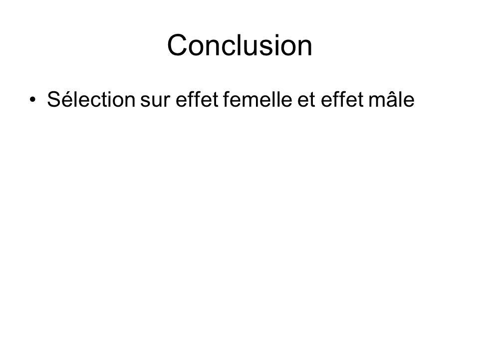Conclusion Sélection sur effet femelle et effet mâle