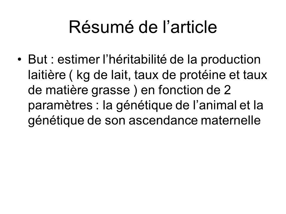 Résumé de larticle But : estimer lhéritabilité de la production laitière ( kg de lait, taux de protéine et taux de matière grasse ) en fonction de 2 paramètres : la génétique de lanimal et la génétique de son ascendance maternelle