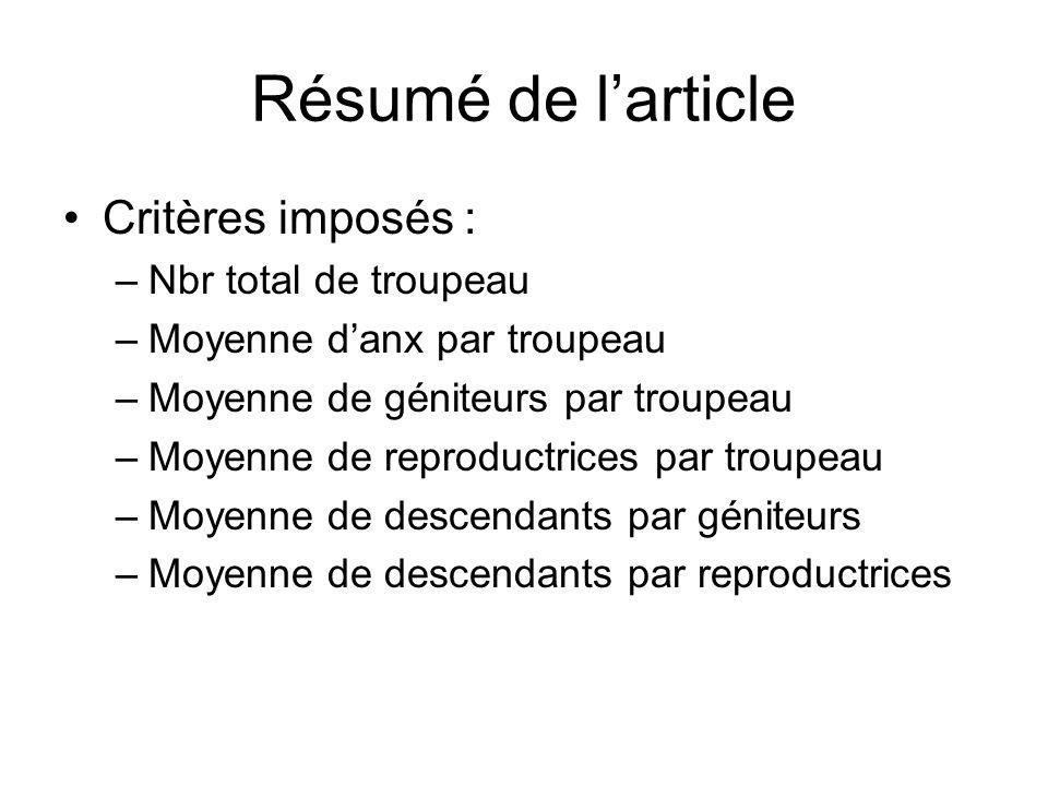 Résumé de larticle Recherche de pedigree pour chaque race Loi de Westell et al.