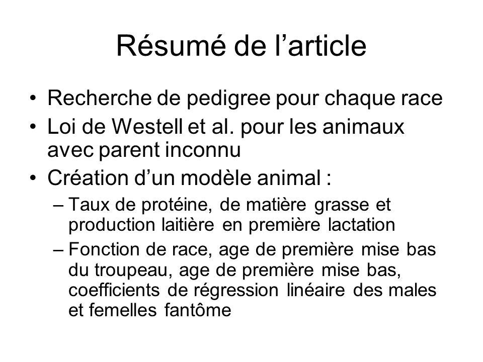 Résumé de larticle Recherche de pedigree pour chaque race Loi de Westell et al. pour les animaux avec parent inconnu Création dun modèle animal : –Tau