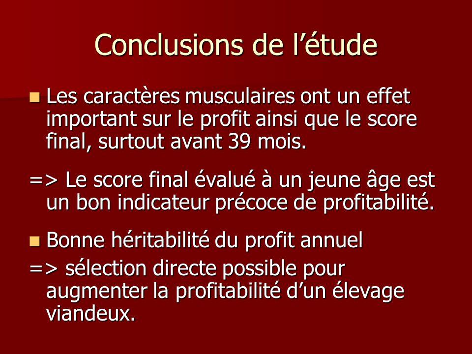 Conclusions de létude Les caractères musculaires ont un effet important sur le profit ainsi que le score final, surtout avant 39 mois. Les caractères