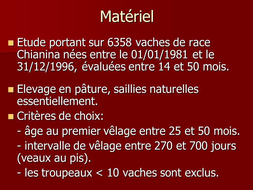 Matériel Etude portant sur 6358 vaches de race Chianina nées entre le 01/01/1981 et le 31/12/1996, évaluées entre 14 et 50 mois. Etude portant sur 635