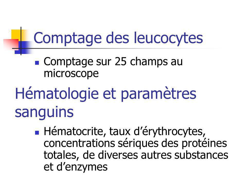 Comptage des leucocytes Comptage sur 25 champs au microscope Hématocrite, taux dérythrocytes, concentrations sériques des protéines totales, de divers