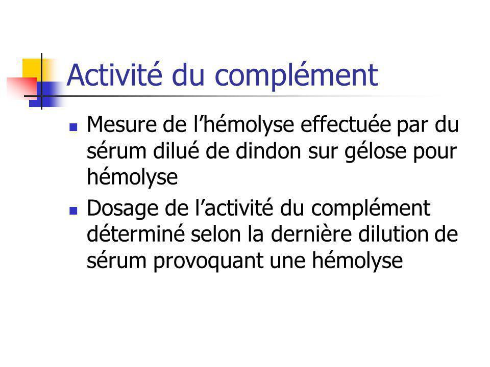 Activité du complément Mesure de lhémolyse effectuée par du sérum dilué de dindon sur gélose pour hémolyse Dosage de lactivité du complément déterminé
