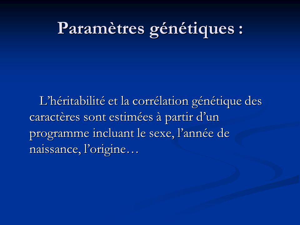 Paramètres génétiques : Lhéritabilité et la corrélation génétique des caractères sont estimées à partir dun programme incluant le sexe, lannée de nais