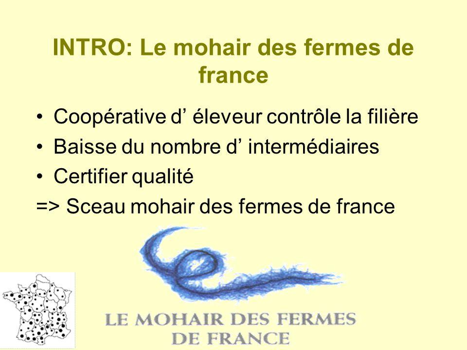 INTRO: Le mohair des fermes de france Coopérative d éleveur contrôle la filière Baisse du nombre d intermédiaires Certifier qualité => Sceau mohair de