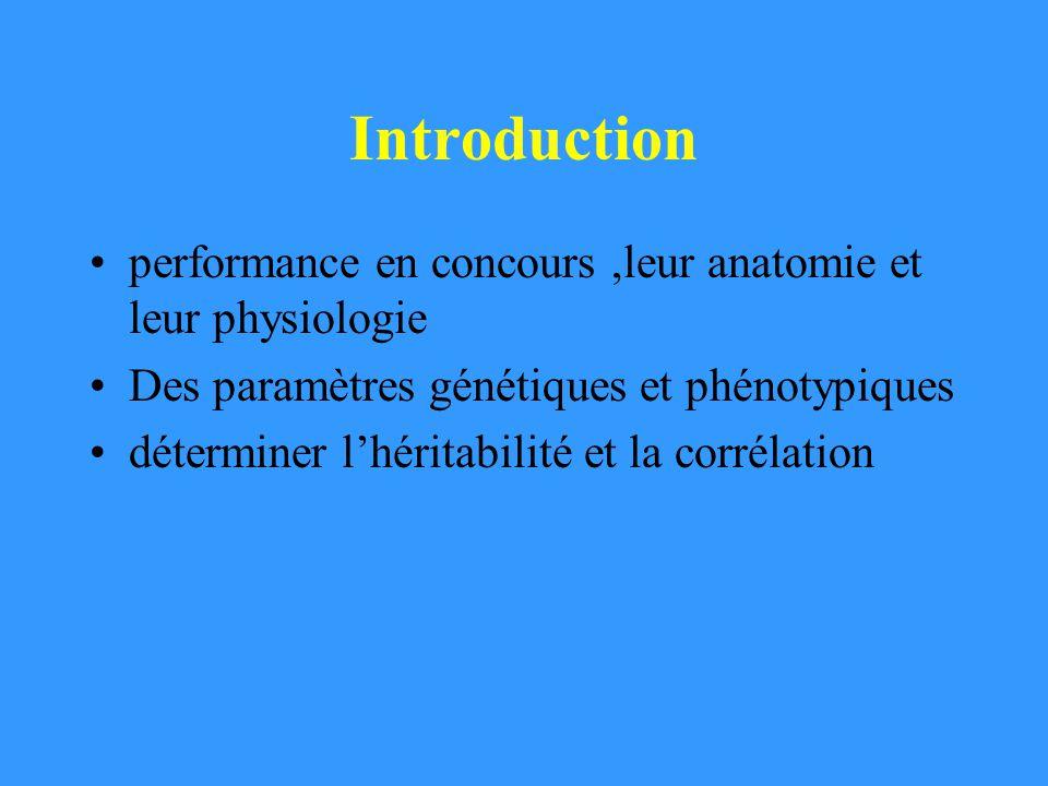 Introduction performance en concours,leur anatomie et leur physiologie Des paramètres génétiques et phénotypiques déterminer lhéritabilité et la corré