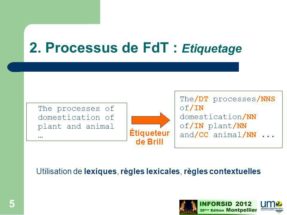 Cours ECD - M2 - 2008/2009 6 2.